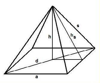 mathematik quadratische pyramide. Black Bedroom Furniture Sets. Home Design Ideas